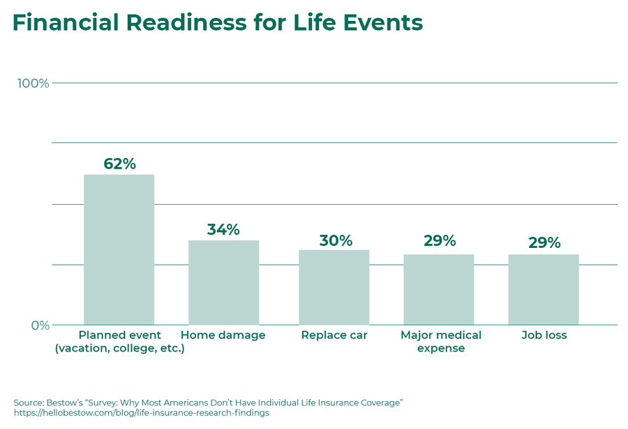financial-readiness-life-events.png