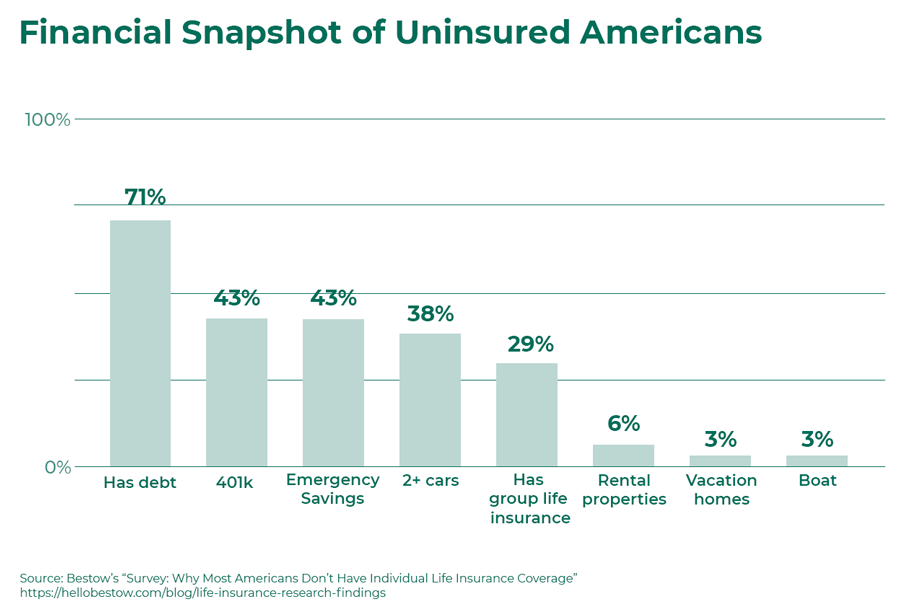 financial-snapshot-uninsured-americans.png