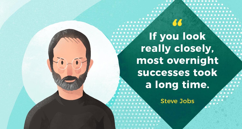 Steve Jobs Success Quotes